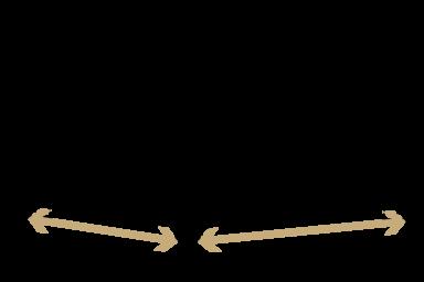 cancun modern pergola size