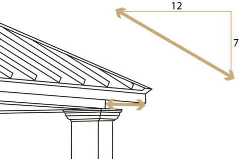 oaribbean overhang modern vinyl pavilion roof options 7 12 pitch